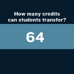 How many credits can students transfer? 64